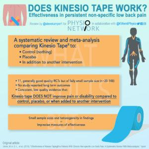 Kinesio tape infographic - KWernliPhysio_AUG2018