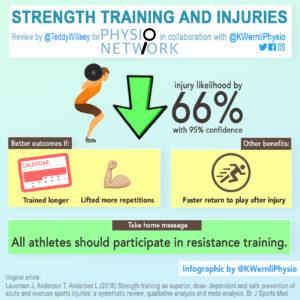 NOV18PN_Infographic_StrengthTraining_KWERNLIPHYSIO